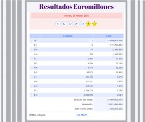 Resultados Sorteo Euromillones Viernes 26 Febrero